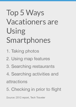 Top 5 Ways Vacationers are Using Smartphones- Apps for Tourism