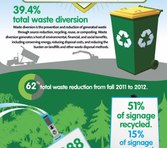 green corporate meeting app infographic ACS