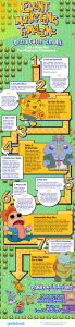 guidebook event marketing timeline infographic pokemon