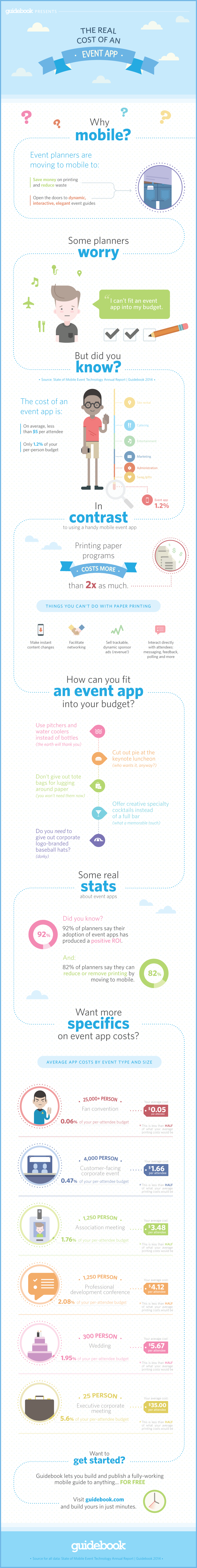 Event App Cost Infographic