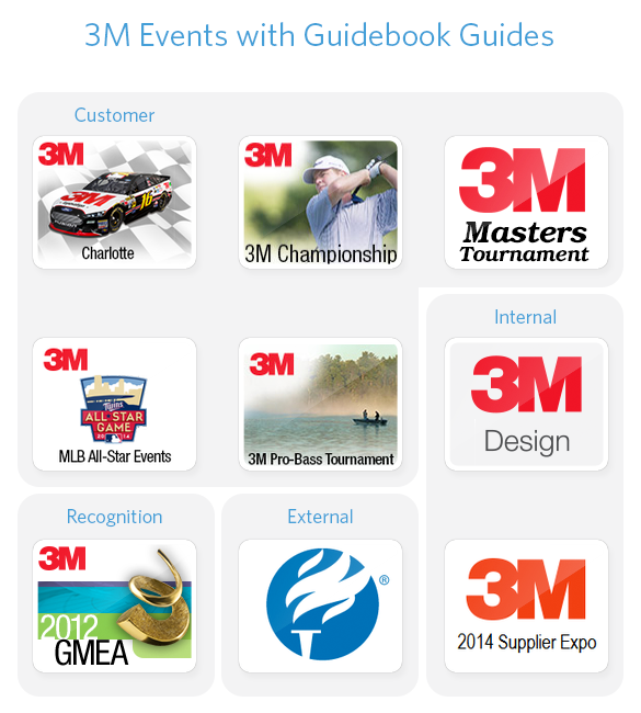 3M-guides