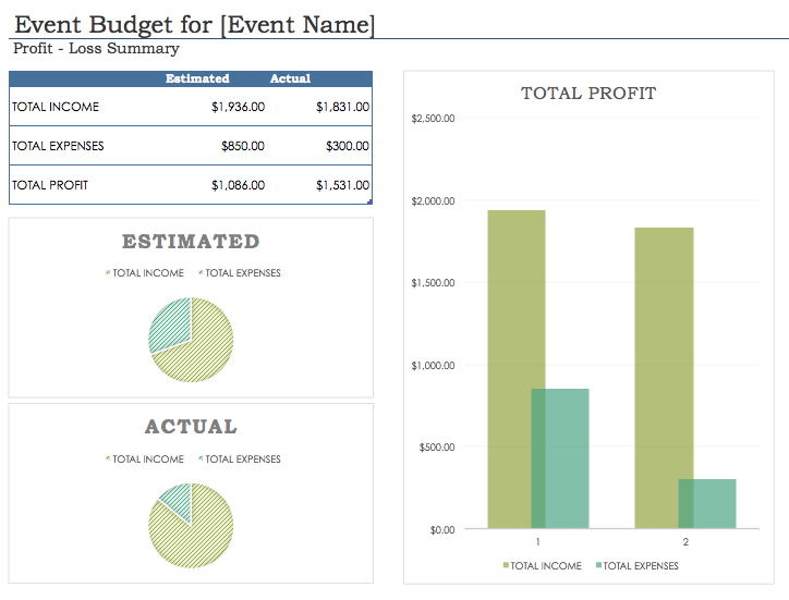 Event cost analysis template choice image template for Event cost analysis template