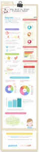 guidebook techsytalk event planner salary infographic