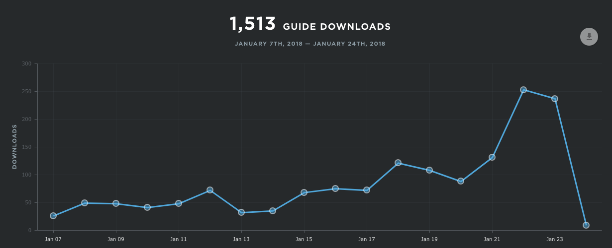 app download metrics