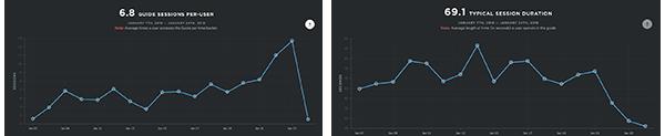 sessions-metrics